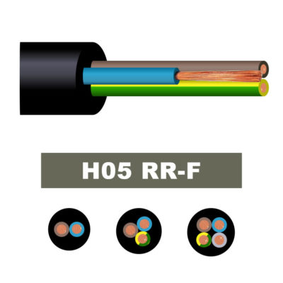 SICOM-cablerie-H05RRF