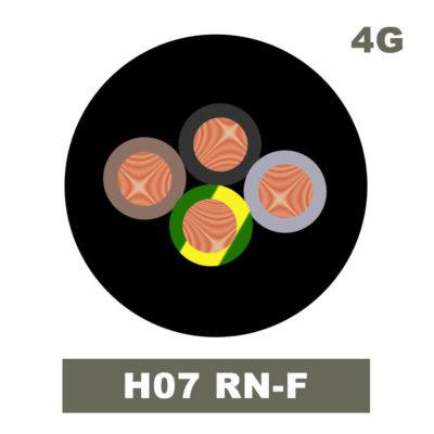 SICOM-cablerie-H07RNF-4G