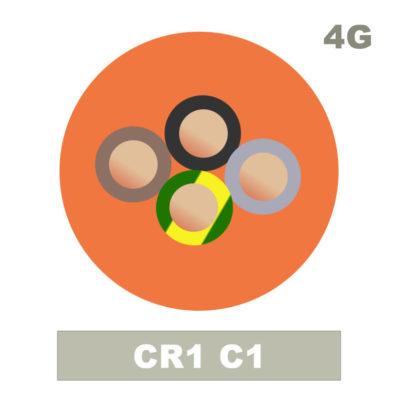 SICOM-cablerie-securite-incendie-CR1C1-4G